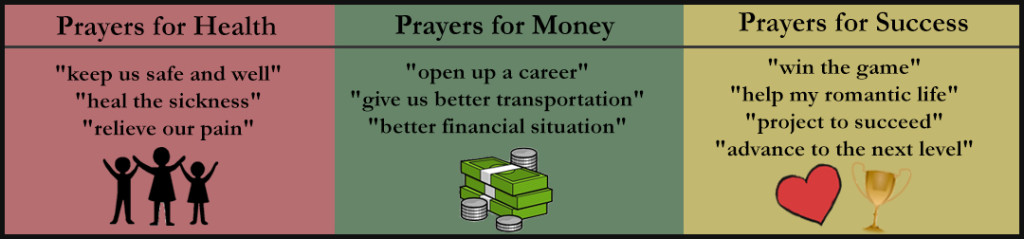 Article Image-  Prayers for Health- Money- Success